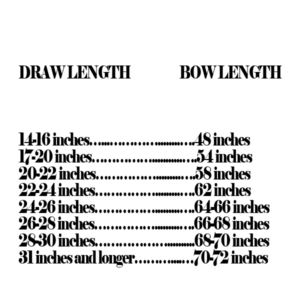 Bow Draw Length and Bow Length Chart